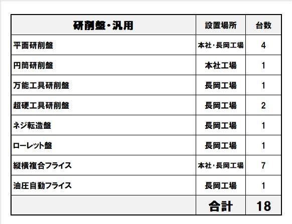 setsubi3(kensakuban)